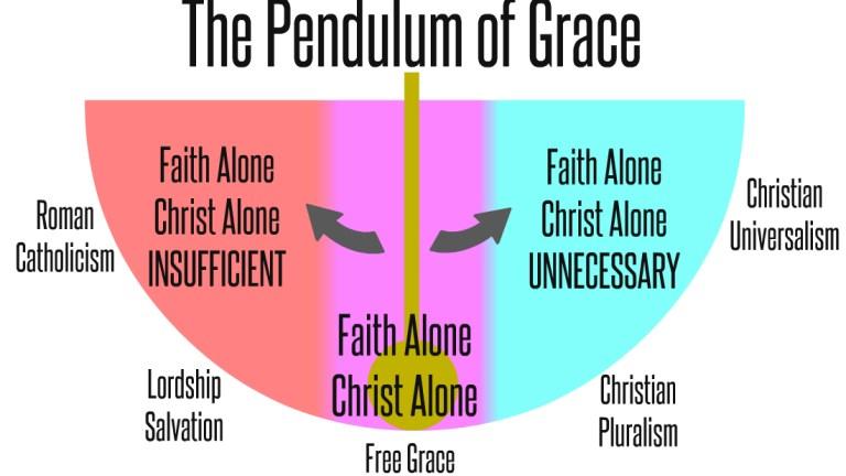 Pendulum of Grace