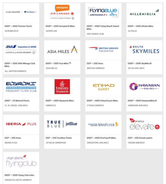 American Express Membership Rewards Airline Partners