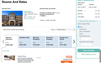 Chase Ultimate Rewards, Andaz Napa, hyatt globalist, redeeming points