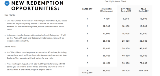 new marriott rewards program chart