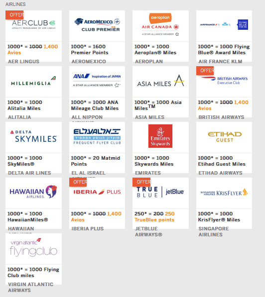 Amex transfer partners 2018