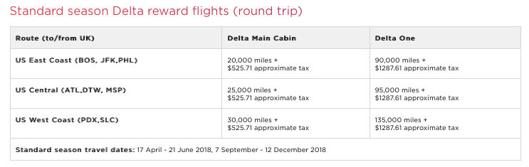 Virgin Atlantic flying club delta redemptions 2018