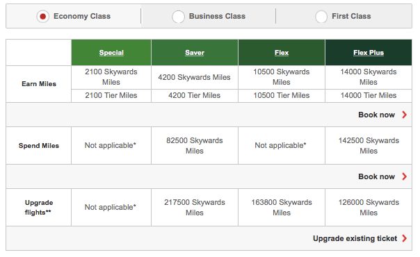emirates business class award tickets, upgrade with emirates miles
