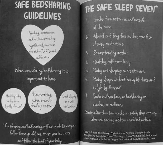bedsharing, co-sleeping, breastfeeding