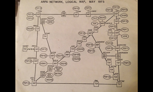 Found: A Map of the Entire Internet, As of 1973