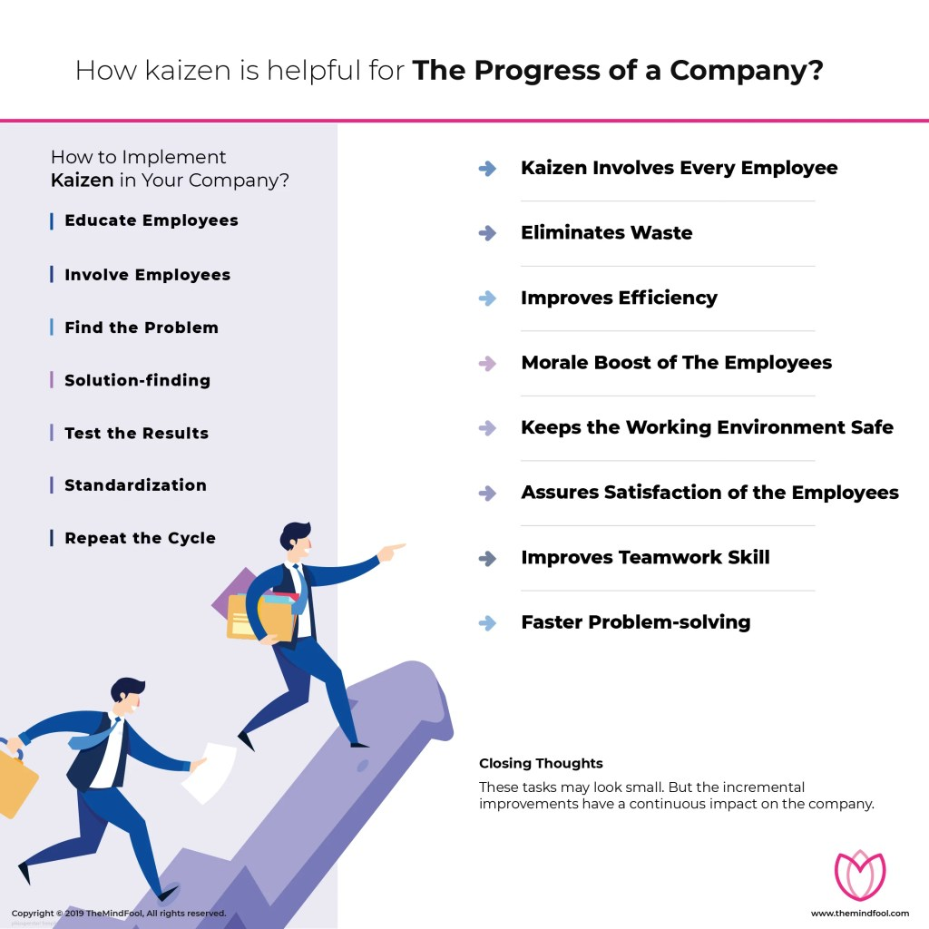 How kaizen is helpful for the progress of a company