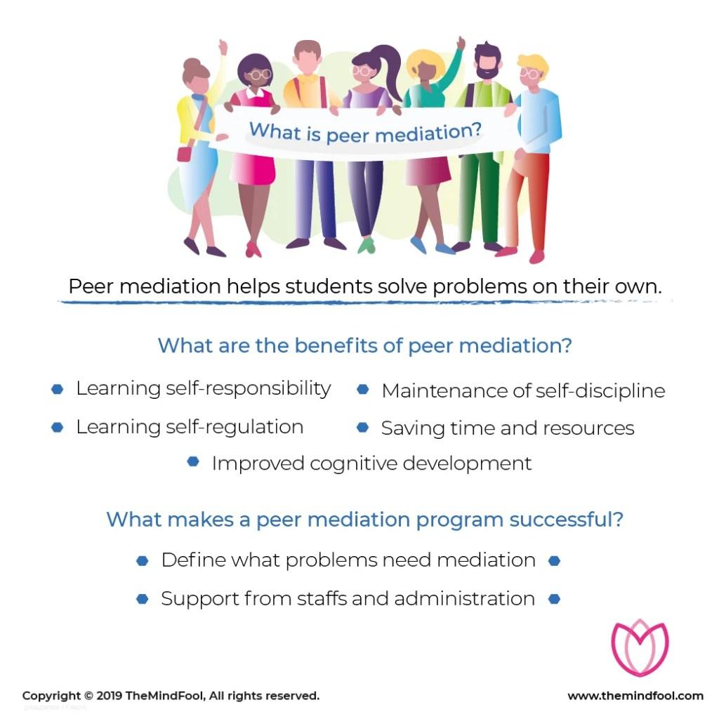 Benefits of Peer Mediation in High Schools