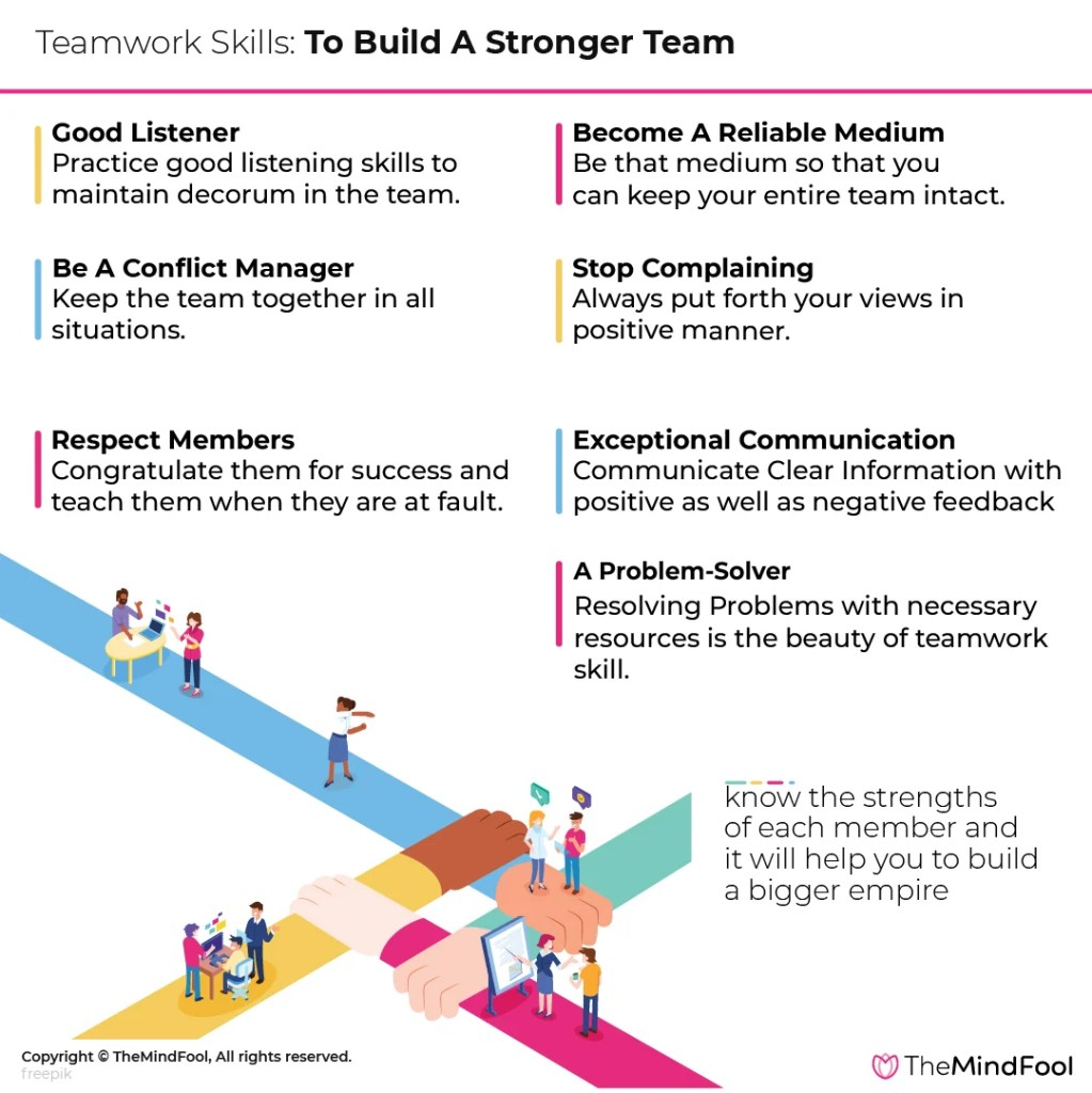 Teamwork Skills: To Build A Stronger Team