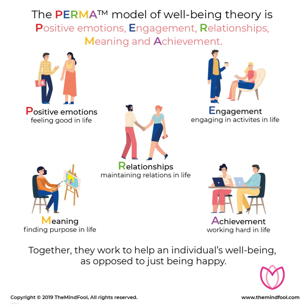 Understanding PERMA™ Theory: Life's Permanent Must-Have