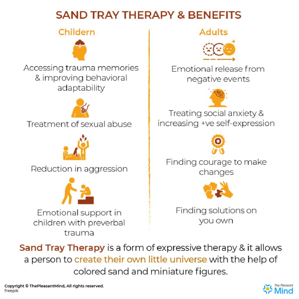 Benefits of Sand Tray Therapy