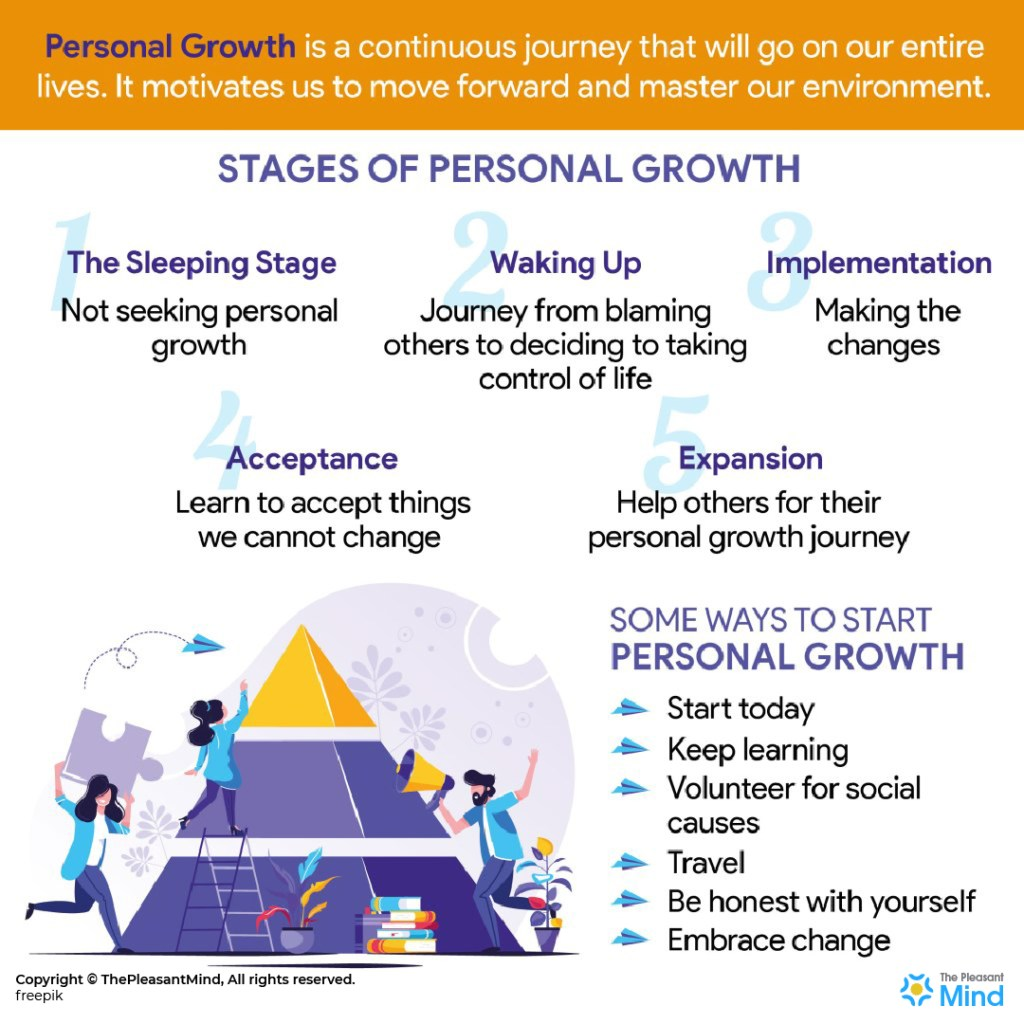 Personal Growth What it means and how to accelerate it
