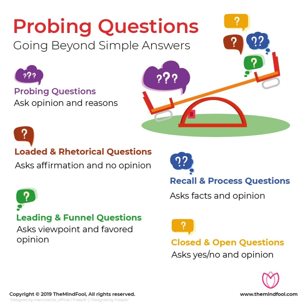 Probing Questions: Going Beyond Simple Answers