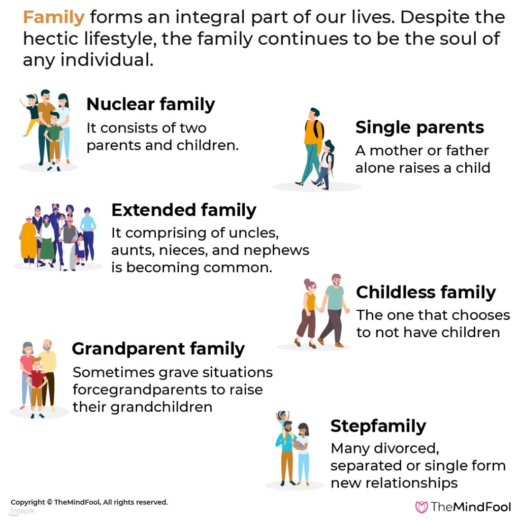 Understanding Family Dynamics Meaning and Family Types