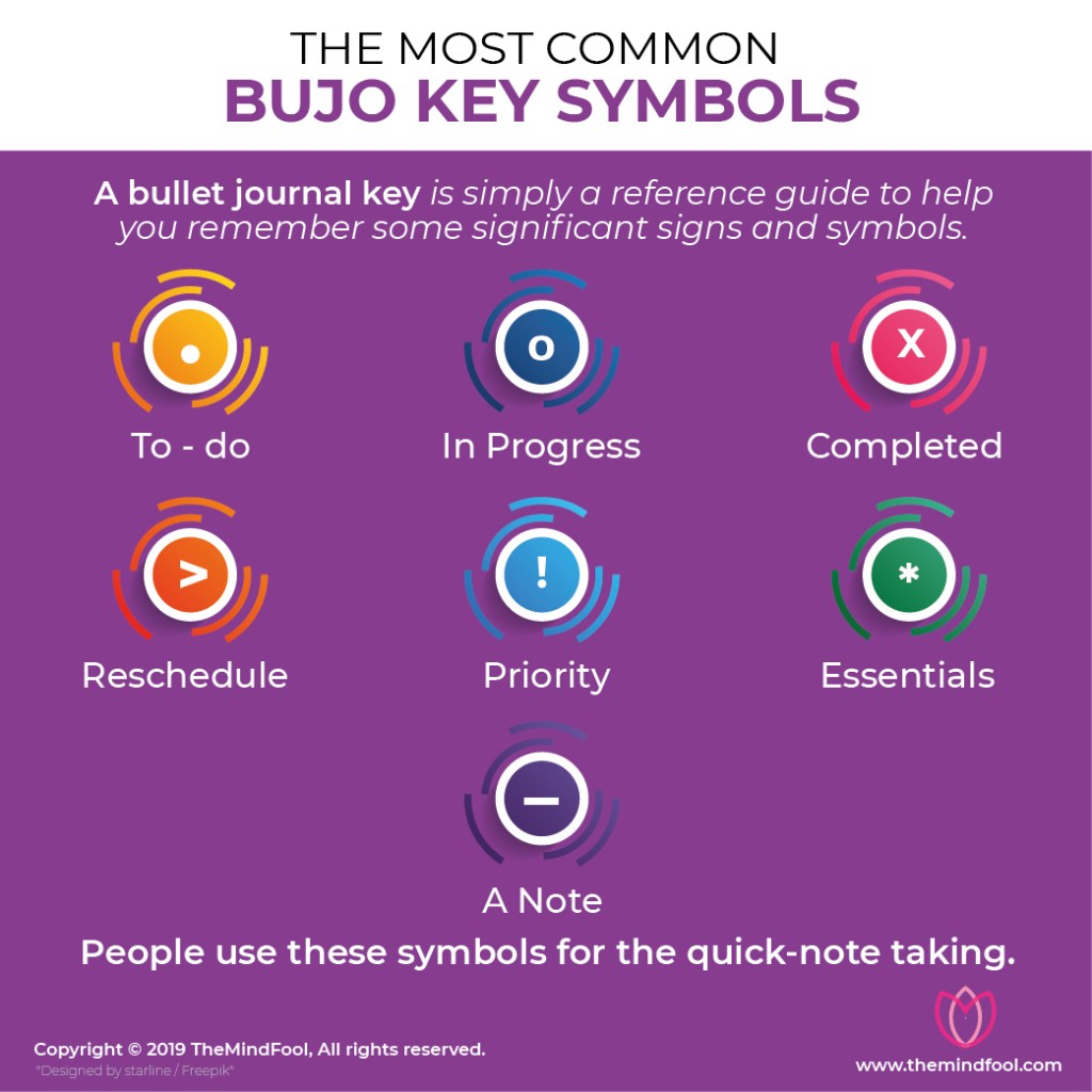 The most common bujo key symbols