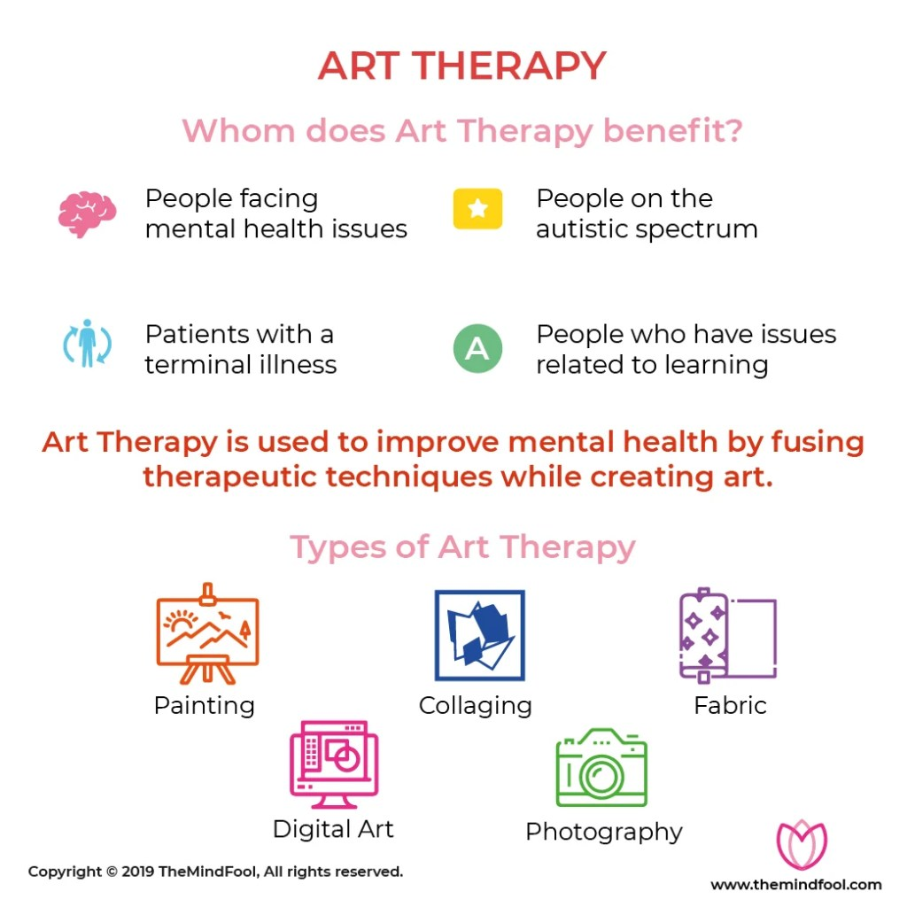 what is art therapy, its types and whom does it benefit