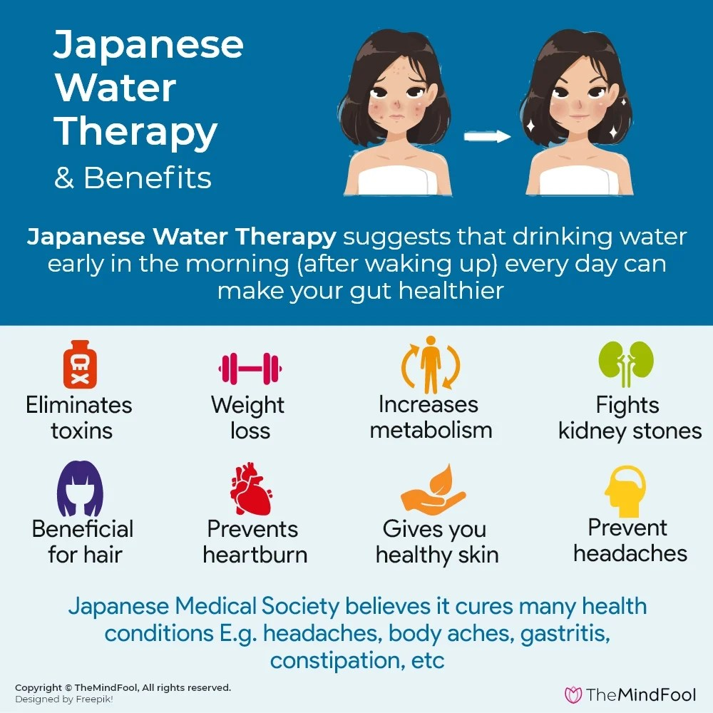 Japanese Water Therapy: Method, Benefits, and More
