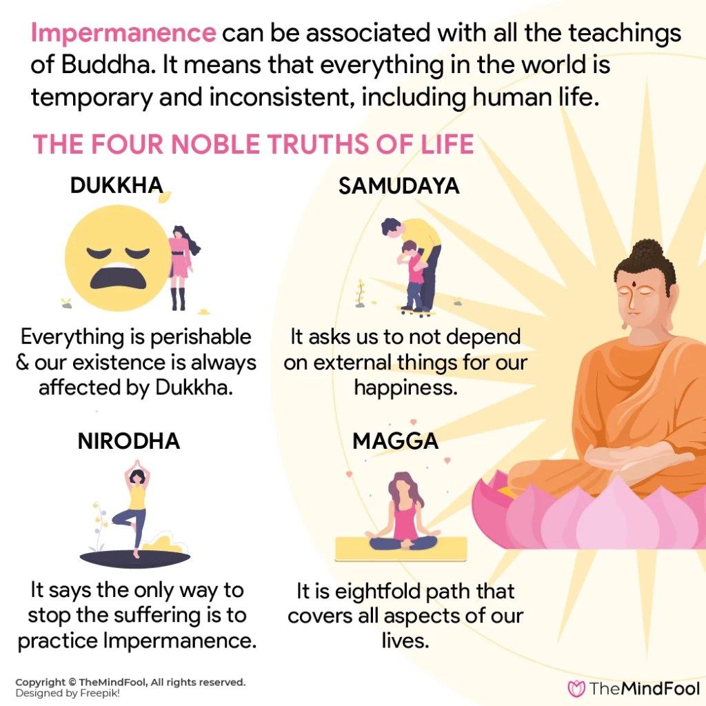 Impermanence – One of most important techings by Buddha