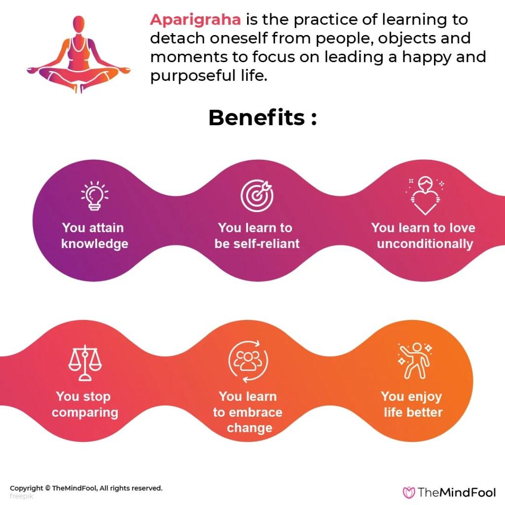 Aparigraha: The Art Of Non Attachment
