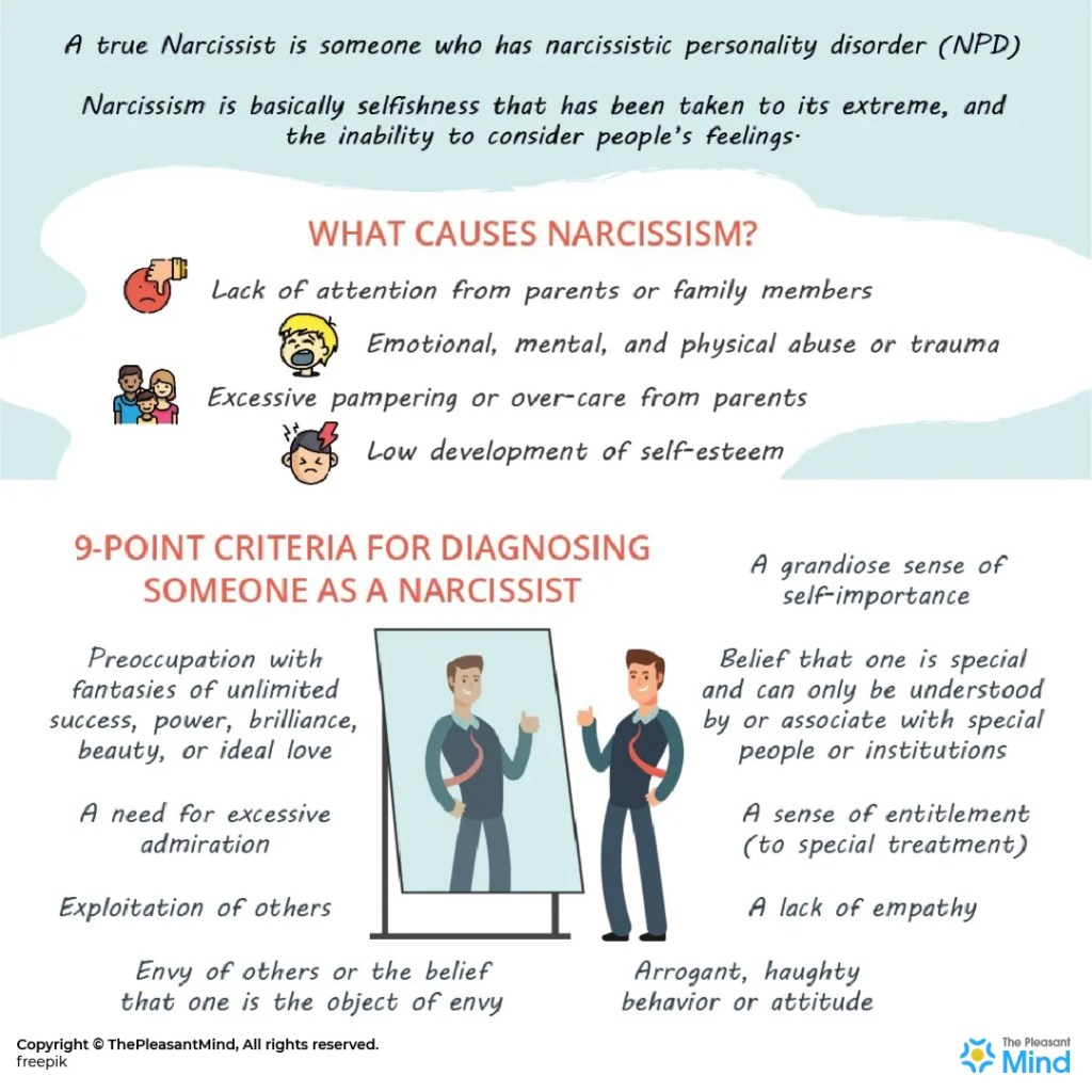 Dating a Narcissist: Recognizing & Living with NPD