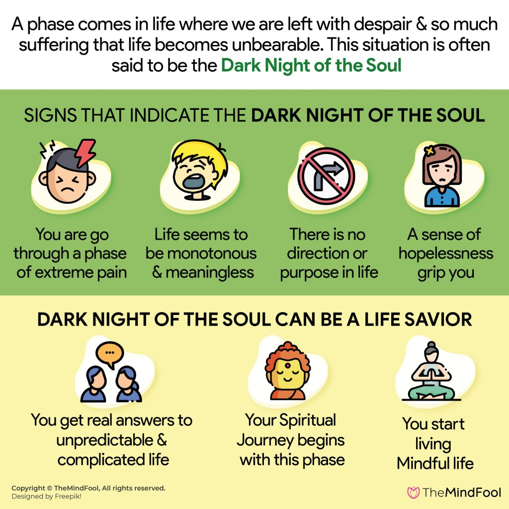 Interpreting Dark Night of the Soul