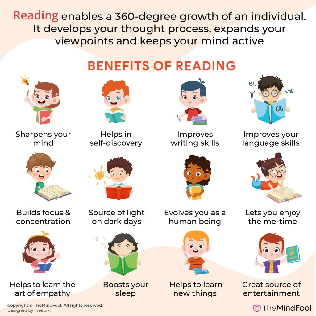 The Importance of Reading & Why You must Start Reading Today