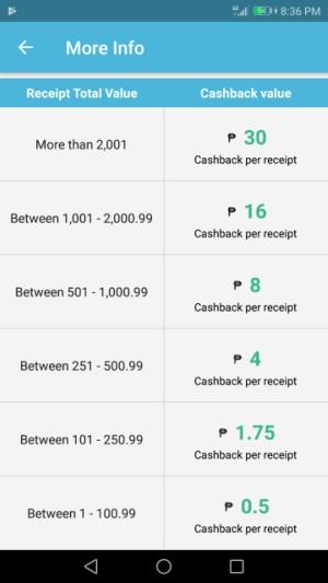 3 Legitimate Money Making Apps for Moms-SnapCart Cashback