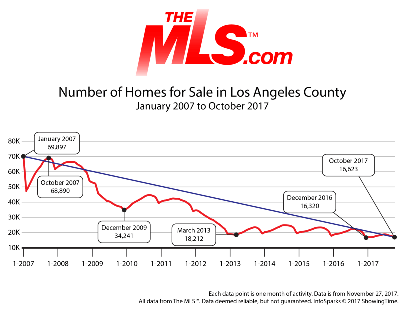 LACountyInventory07-Current-01