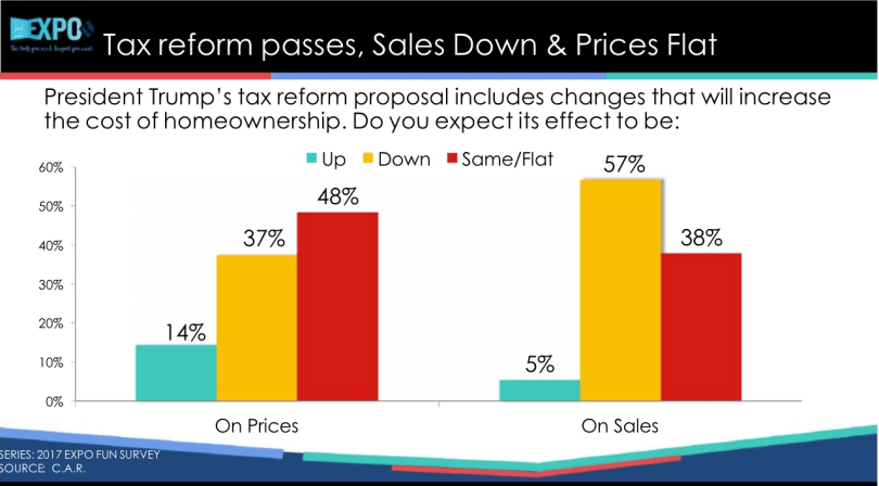 Screen Shot 2017-11-29 at 7.59.00 AM.png