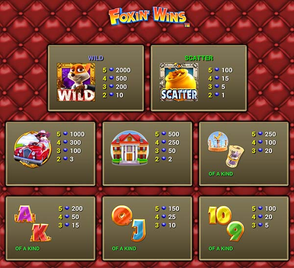 foxin wins mobile slot paytable