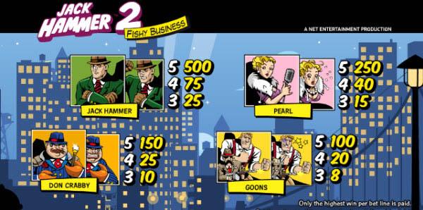 Play Jack Hammer 2 Slot Online at Casino.com UK