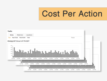 (CPA) Cost Per Action Marketing: What's it All About?