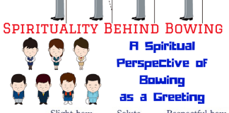 What is the Spiritual Perspective of Greeting Someone by Bowing ?