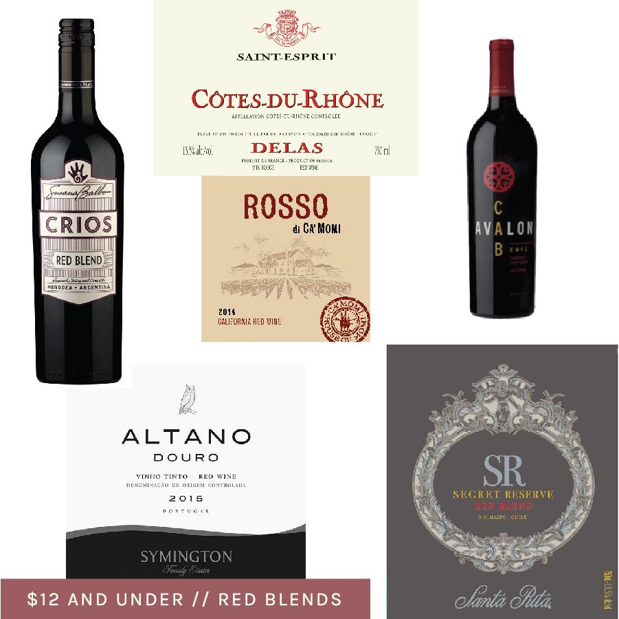 Best-Red-Blends-Under._$25