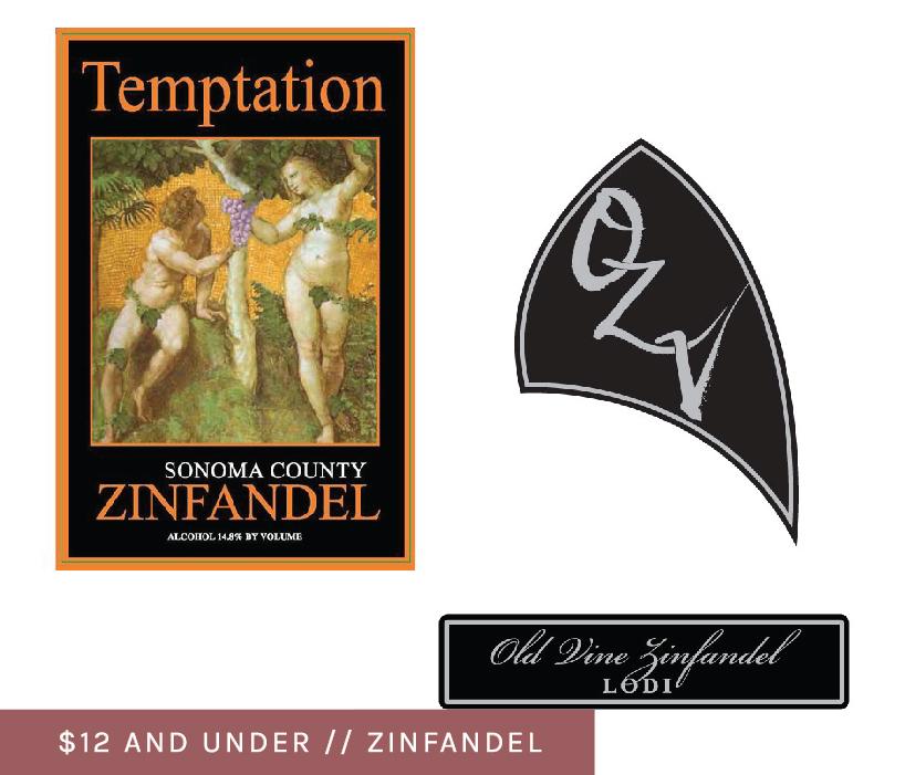 Best-Zinfandel-Under._$25