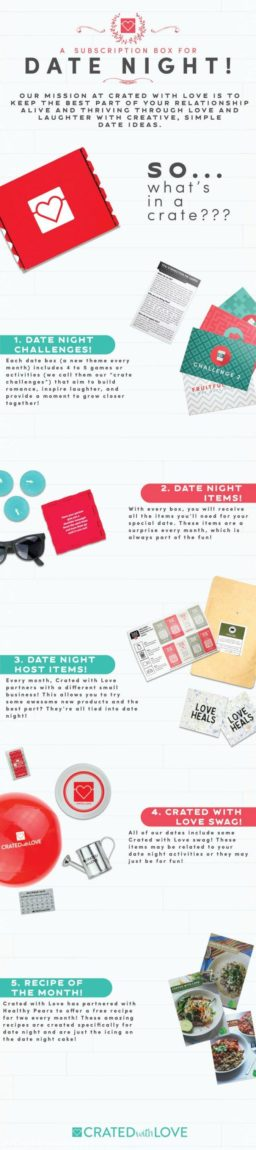 Crated with Love Date Night Subscription box, an affordable and fun date night delivered to your door.