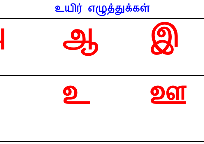 How to Learn Tamil Letters- Download free printable