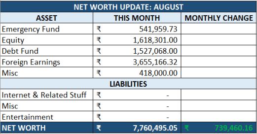 NetWorth-August2018
