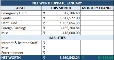NetWorth-January2019