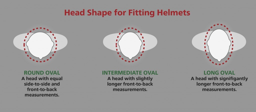The Ultimate Guide To Buy The Right Motorcycle Helmet