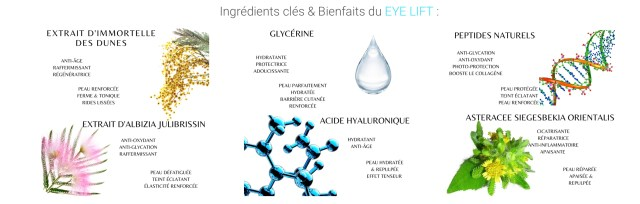 alternativechirurgie, peaumature, crème visage, baumecrème, influence4you, madeinfrance, cosmétique, Beauté, nosurgery, gelvisage, antiage, antirides, innovationcosmétique, silverhair, blogueusedusud,
