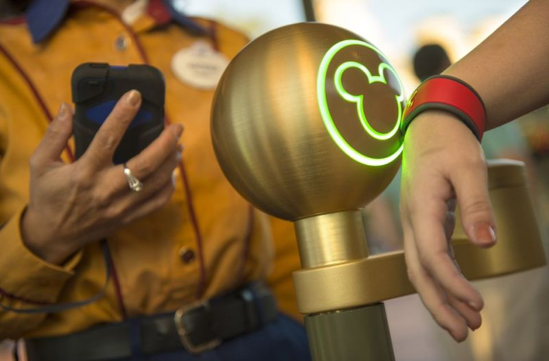 Fastpass+ System with Magic Band