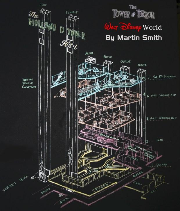 Tower of Terror Ride Mechanism