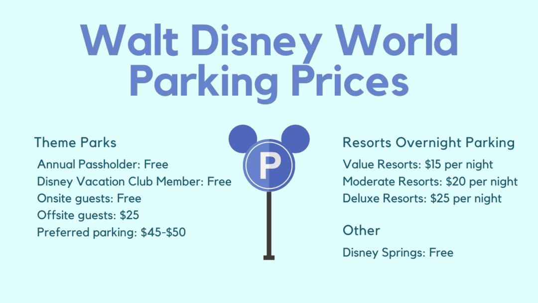 Walt Disney World Parking Prices