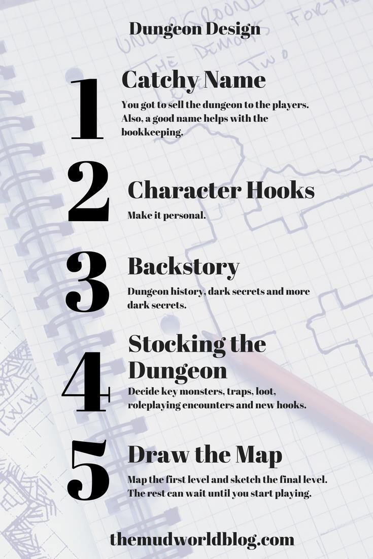 Create dungeon adventures for fantasy roleplaying games like Dungeons and Dragons or Pathfinder RPG in five steps.