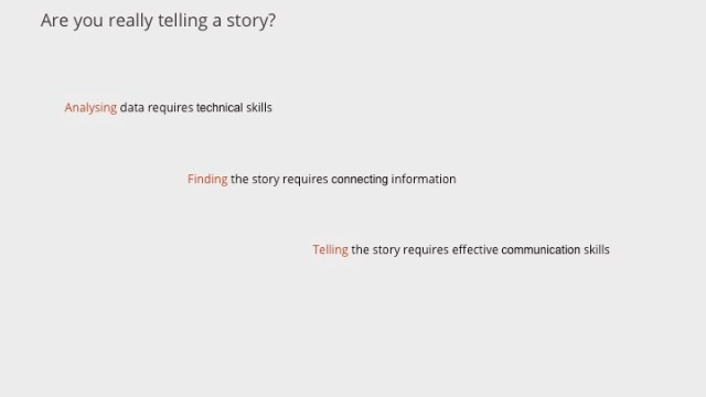 Are you really telling a story