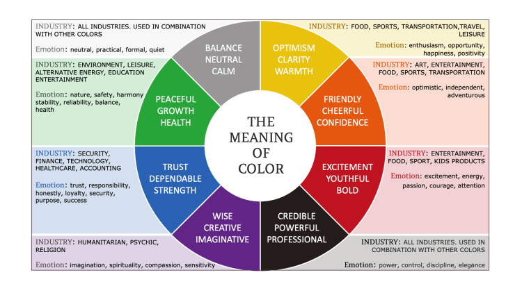The Meaning-of-Color-industry-emotion-used to
