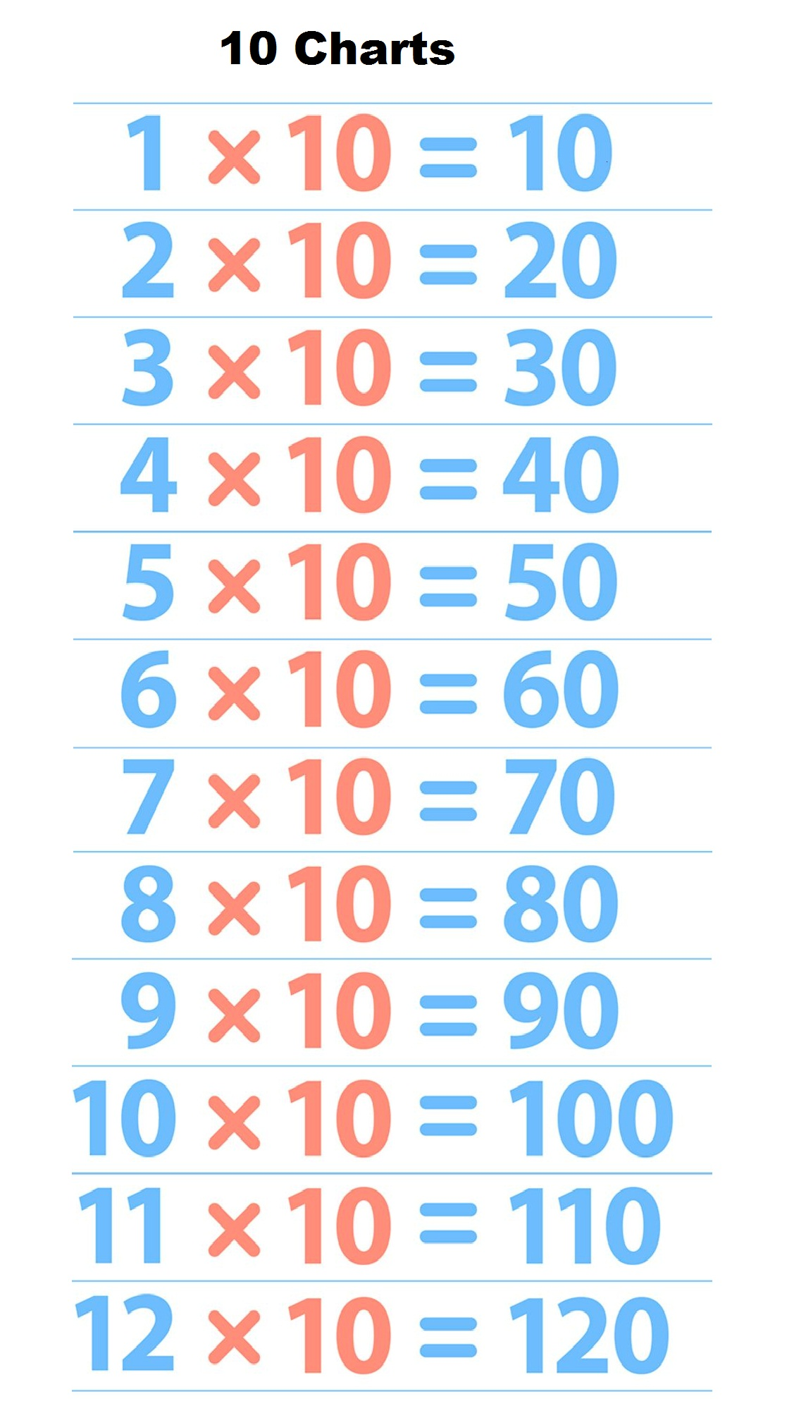 Free Printable Multiplication Table 10 Charts Template