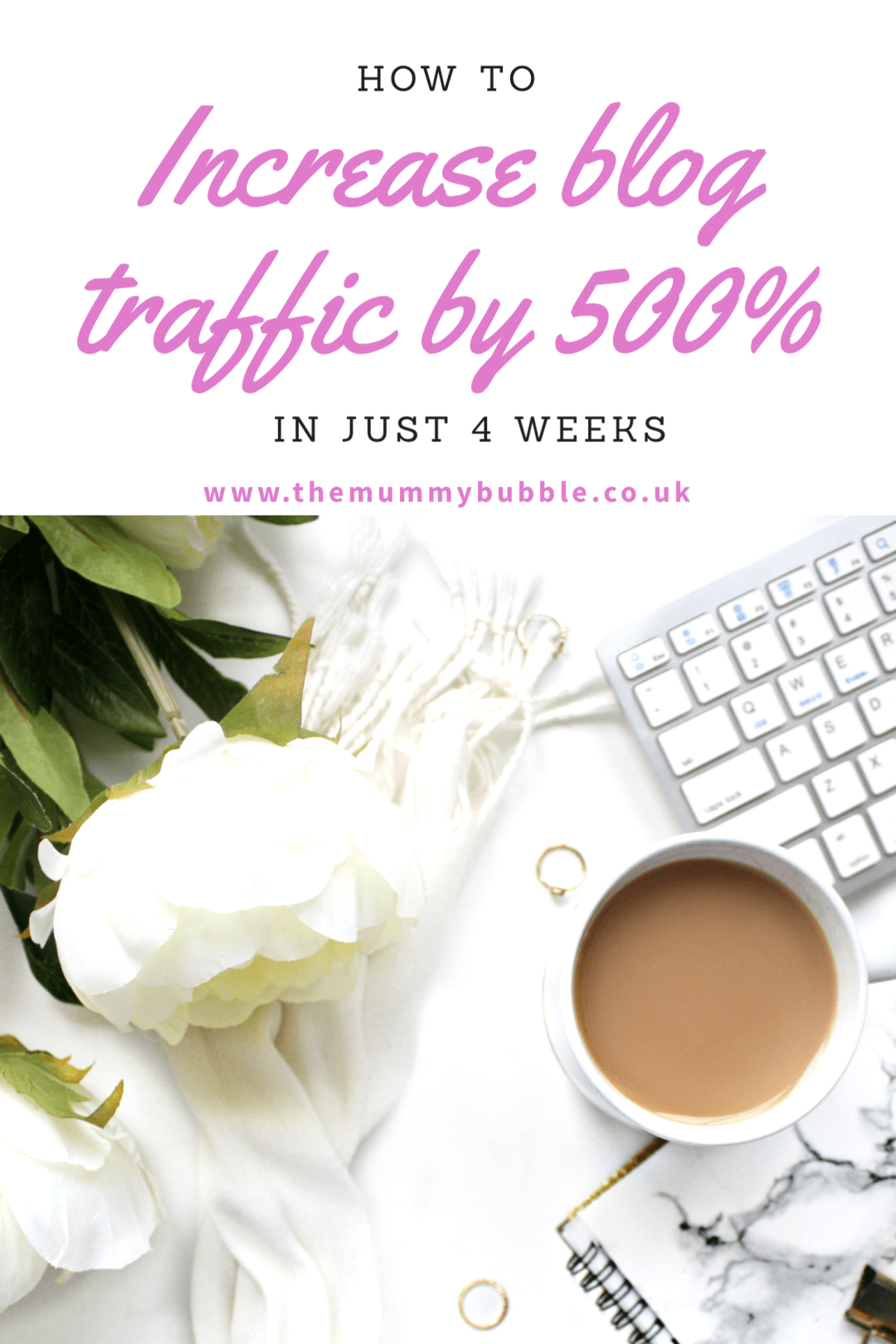 How to increase blog traffic by 500 per cent in 4 weeks