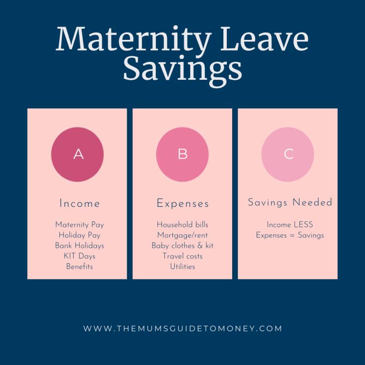 Maternity Leave Savings