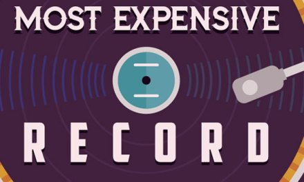 World's most expensive records